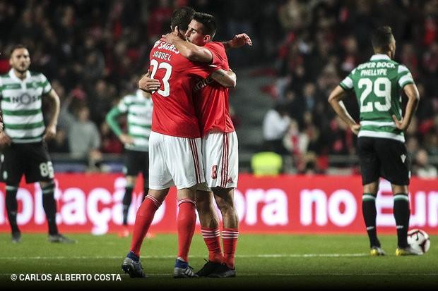 2a6b7e79f Bruno Lage elaborou uma lista de 19 convocados para a deslocação do Benfica  a Alvalade